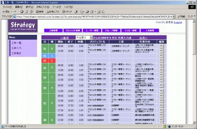 プロジェクト管理システム Strategy